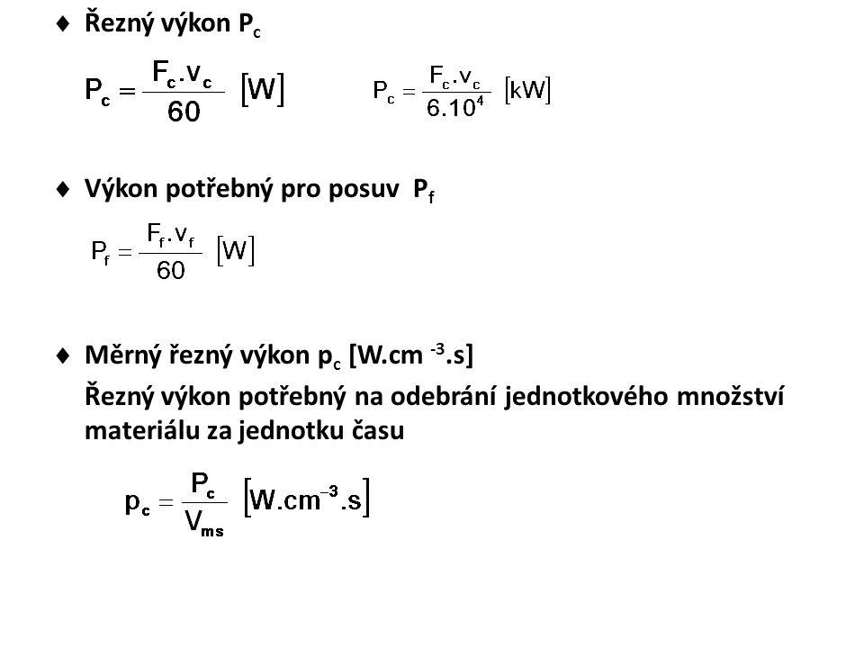 Řezný výkon Pc Výkon potřebný pro posuv Pf. Měrný řezný výkon pc [W.cm -3.s]